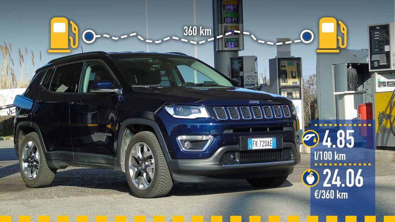 Jeep Compass 1.6 Diesel, la prova consumi