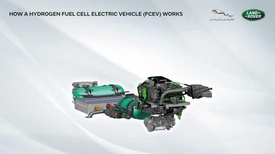 Land Rover Defender, il prototipo a idrogeno
