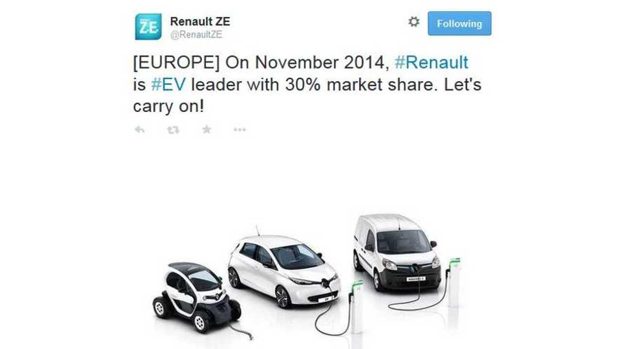 Renault Captures 30% Of Europe's Electric Vehicle Market
