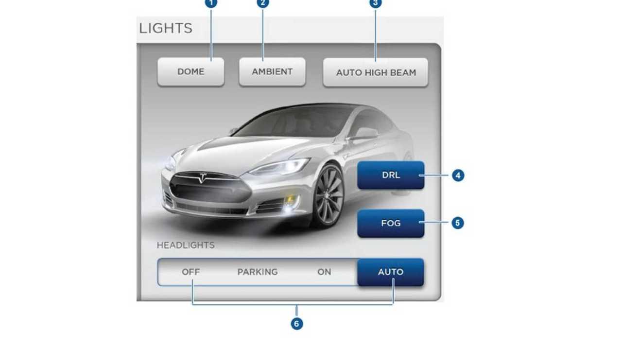 Classic Tesla DRL Image 3 of 4   InsideEVs Photos