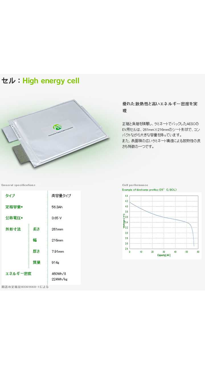 2018 Nissan LEAF 40 kWh battery: cell (Source: AESC)