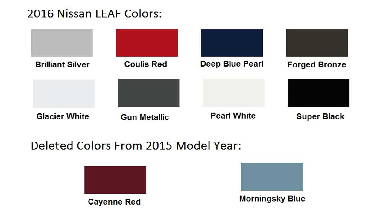 New 2016 Nissan Leaf Color Palette