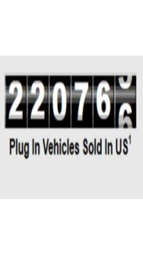 Plug-In Electric Vehicle Sales In US: 220,000 Now, 250,000 By September