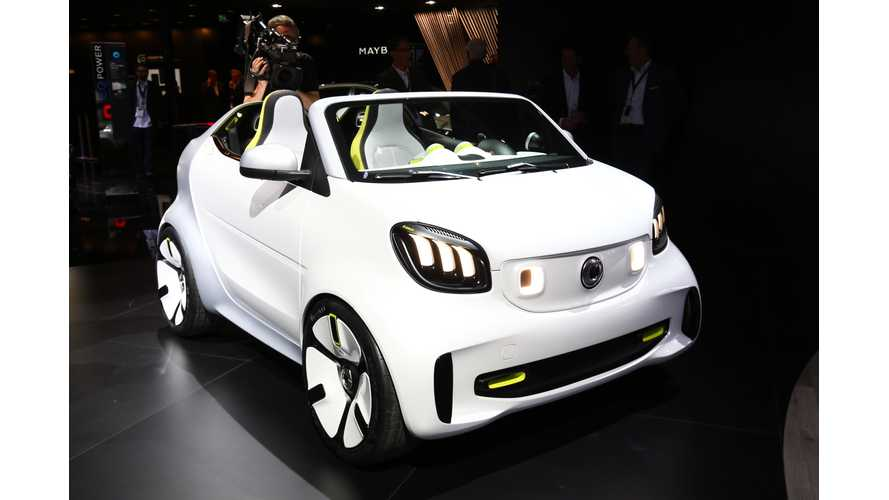 Smart Forease Electric Concept At Paris Motor Show: Photos & Videos