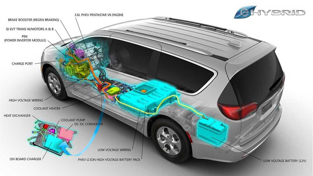 Chrysler Pacifica Hybrid Cutaway