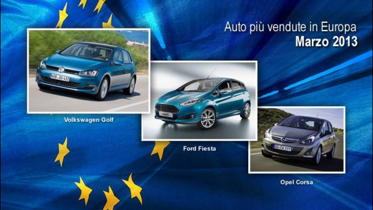 [Copertina] - Vendite auto in Europa: la Top Ten di marzo