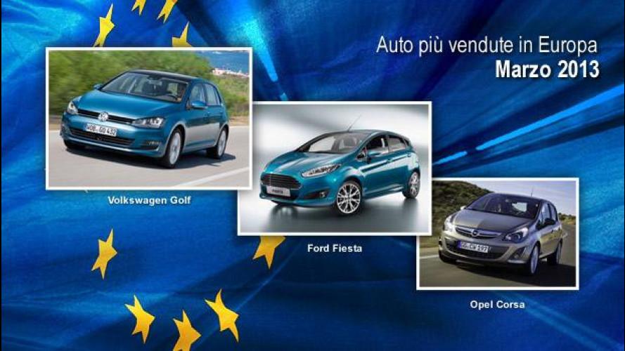 Vendite auto in Europa: la Top Ten di marzo
