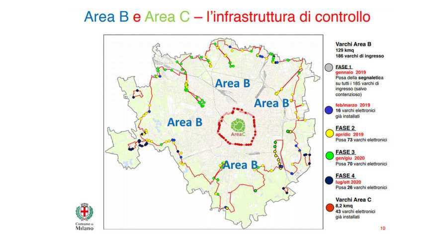 Area B Milano, cos'è, quanto costa e come funziona
