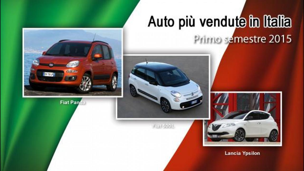 [Copertina] - Le auto più vendute in Italia nel primo semestre 2015