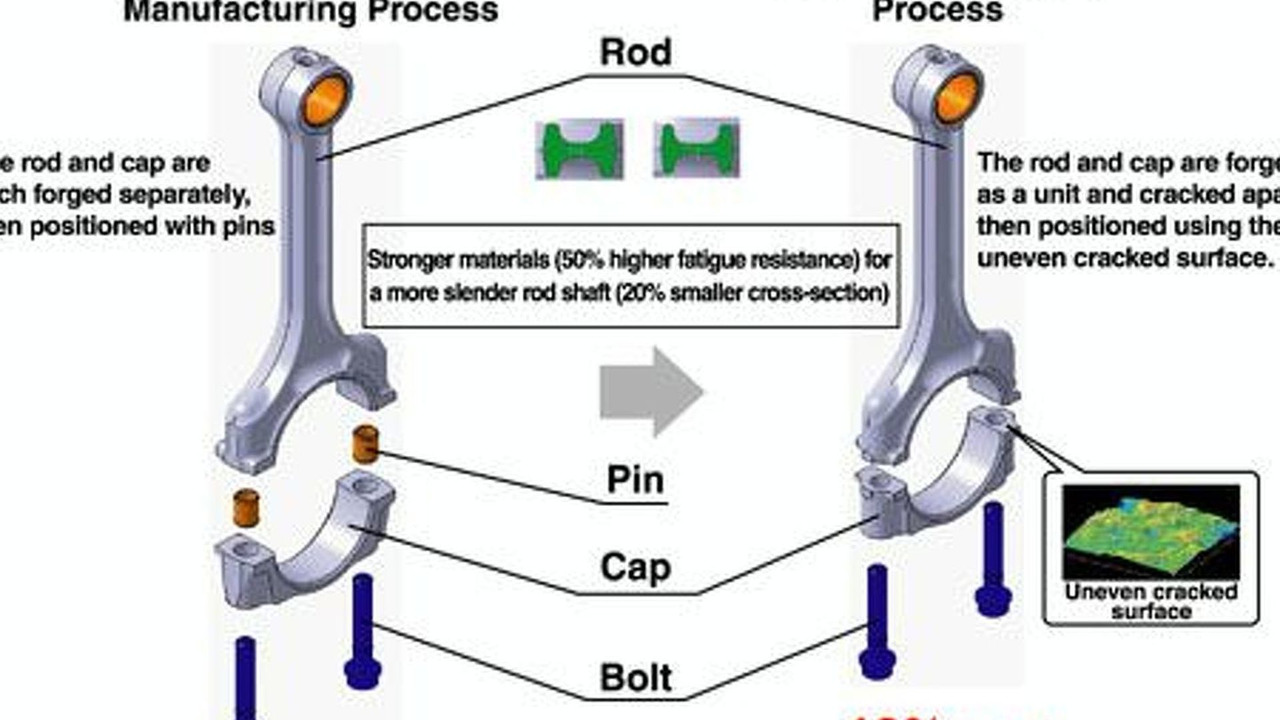 Honda 1.8-liter Engine Connecting Rods