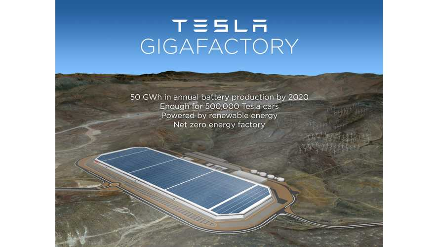 Tesla Gigafactory To Open In 2016