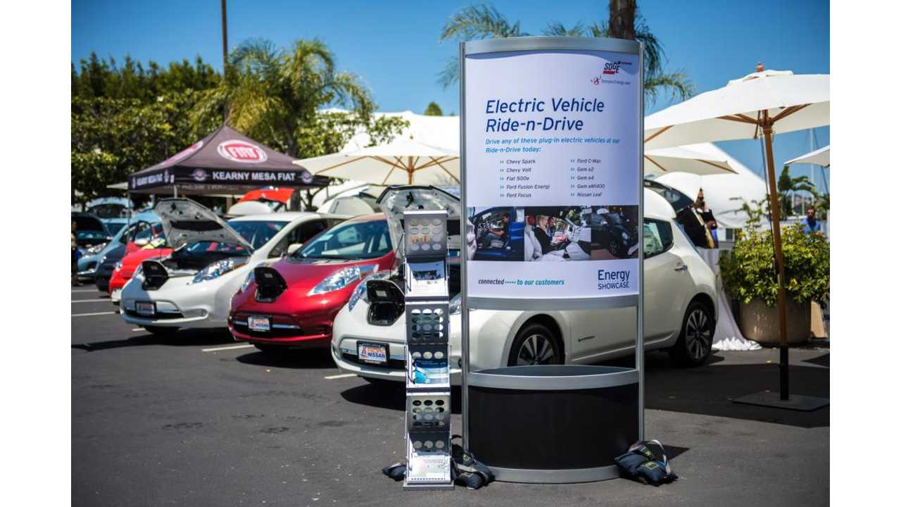 San Diego Gas & Electric Integrates Electric Cars Into California's Wholesale Energy Market