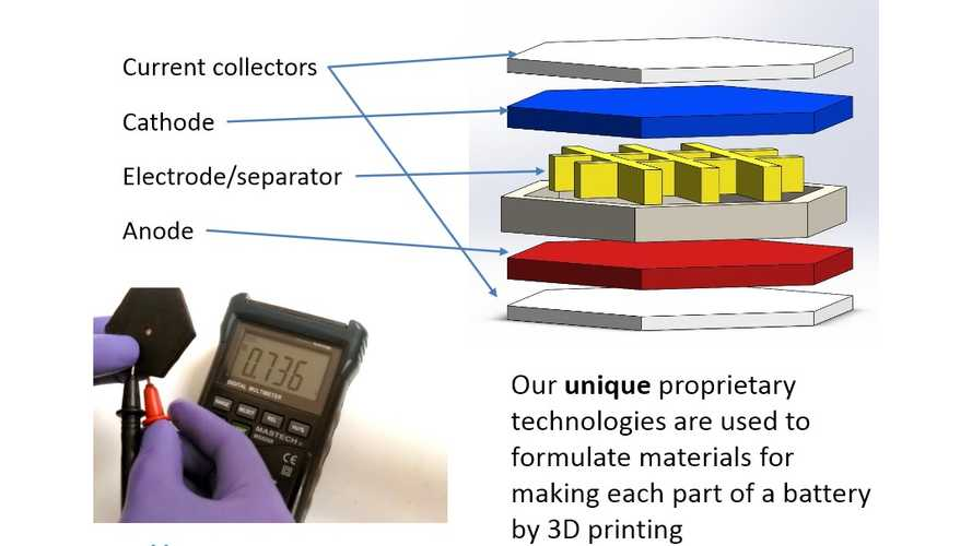 Graphene 3D Lab Reveals 3D-Printed Battery (w/video)