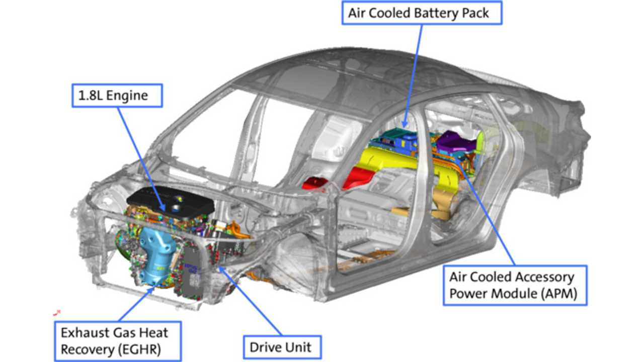 Detailed Look At How Voltec Is Employed In 2016 Chevrolet Malibu Hybrid