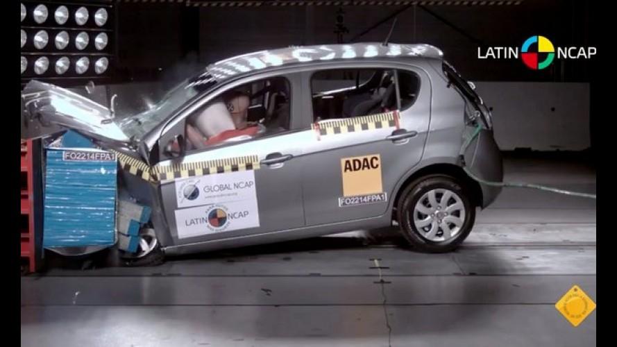 Denatran planeja criar centro de testes de colisão no Brasil