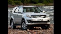 Toyota aumentará produção da Hilux e da SW4 na Argentina