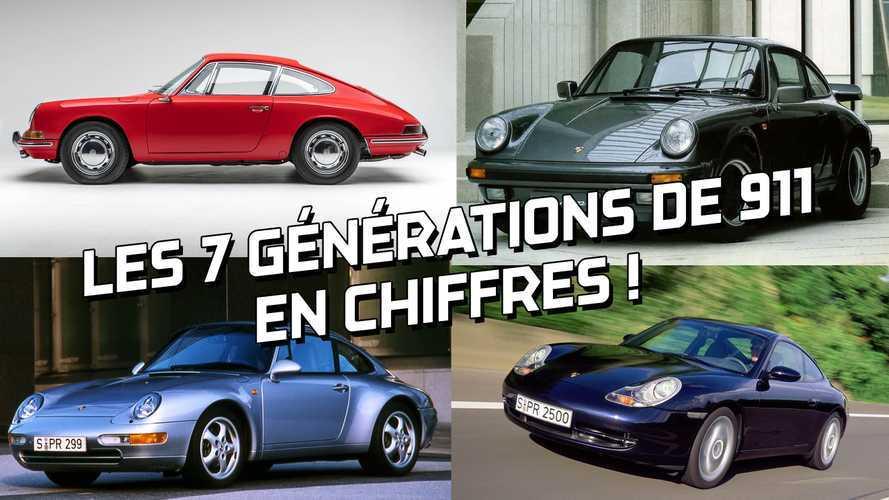 DIAPORAMA - Les 7 générations de Porsche 911... avant la 992 !