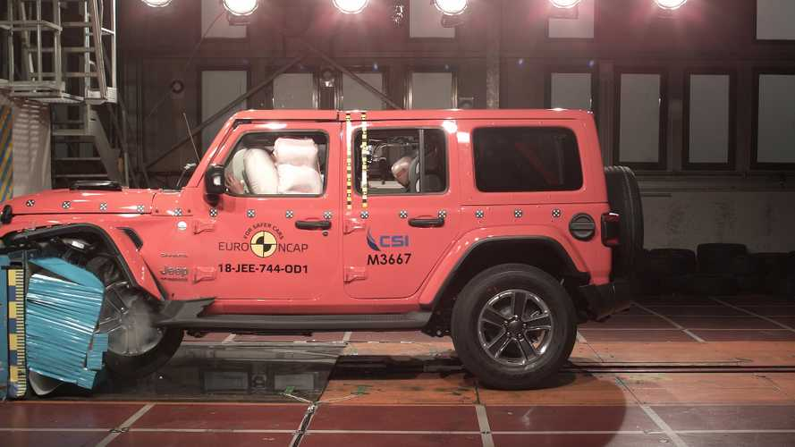 Jeep Wrangler disappoints in Euro NCAP test with 1-star rating