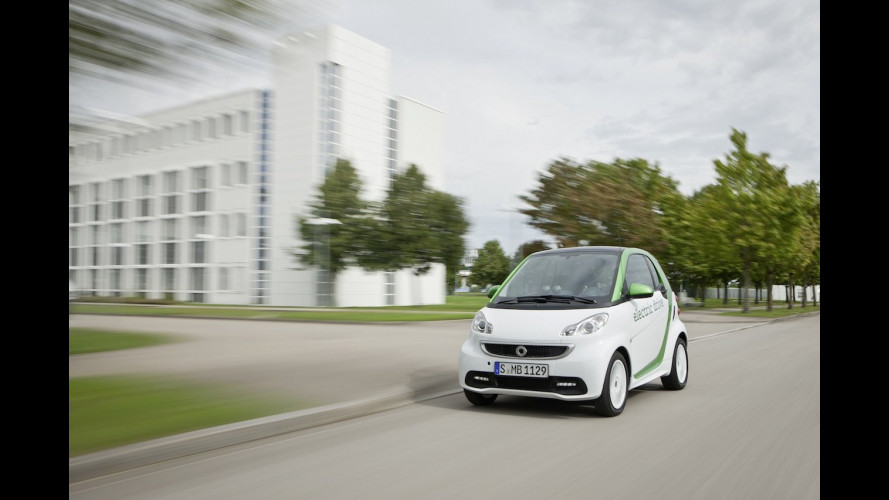 smart fortwo electric drive III: costa 19.900 euro