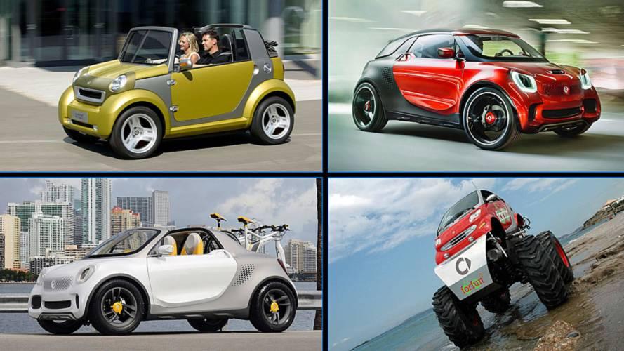 ¡Feliz cumpleaños, smart!: sus 8 mejores prototipos