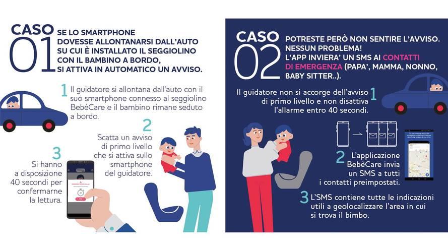 bebè-care_2