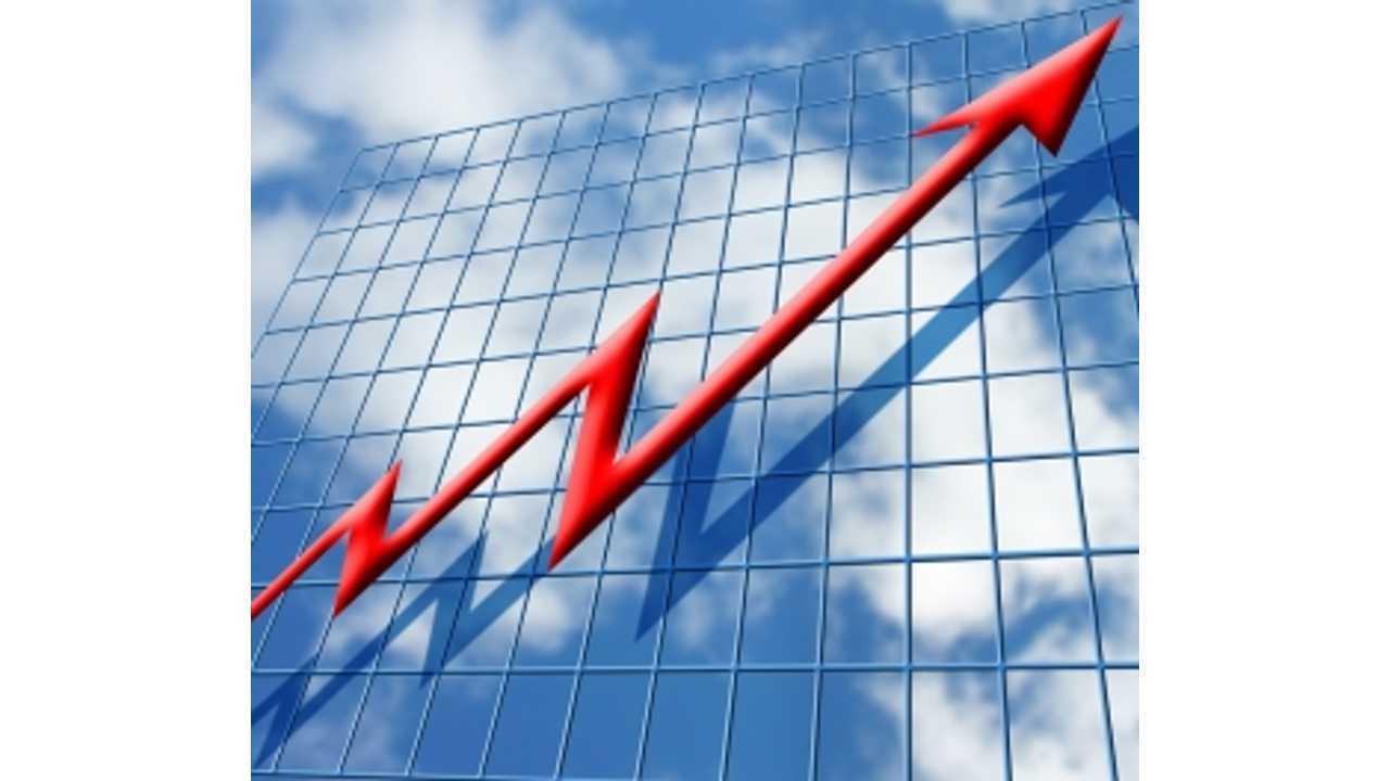 US Plug-In Vehicle Sales Closing in On 160,000