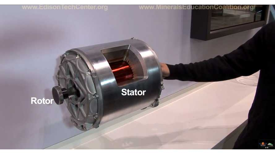 Video: Primer on Tesla Model S Electric Motor