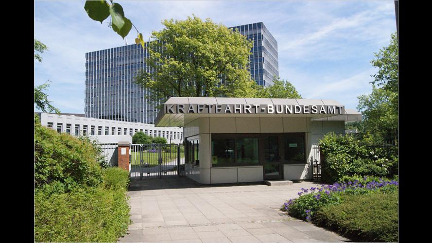 Skandal um manipulierte VW-Motorsoftware: KBA ordnet den Rückruf an