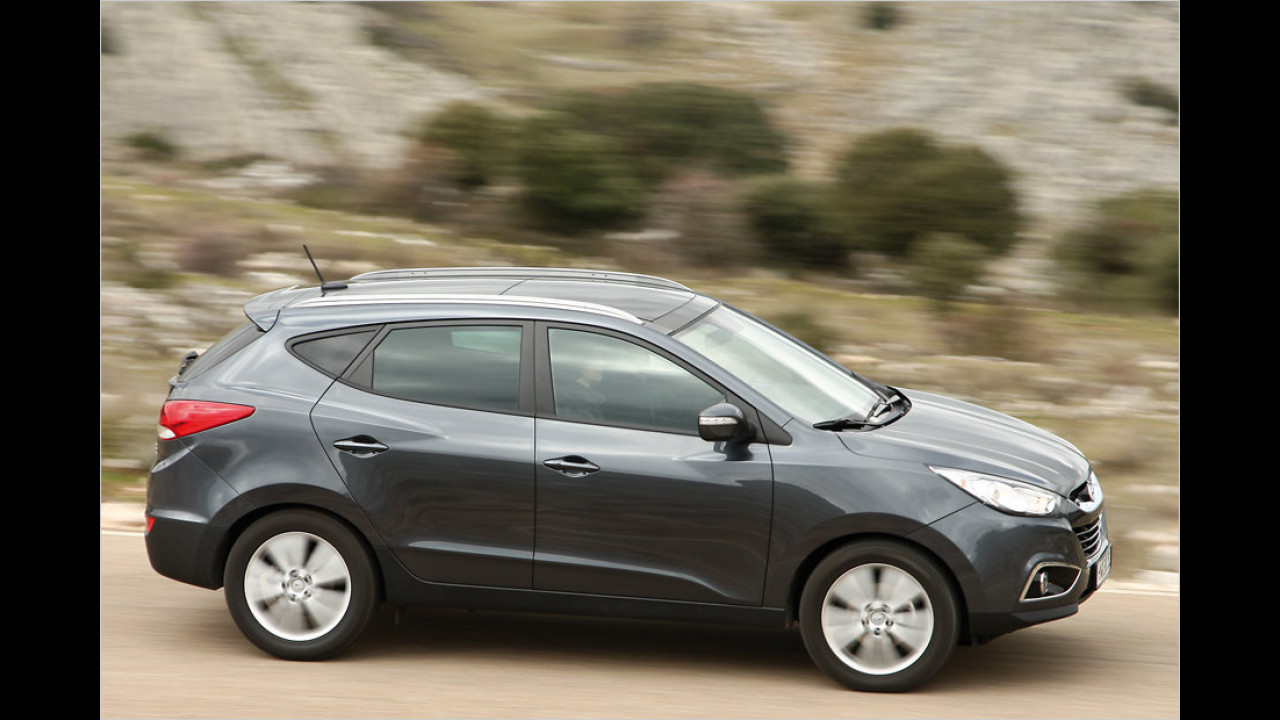Hyundai ix35 2.0 CRDi: + 26,5 Prozent
