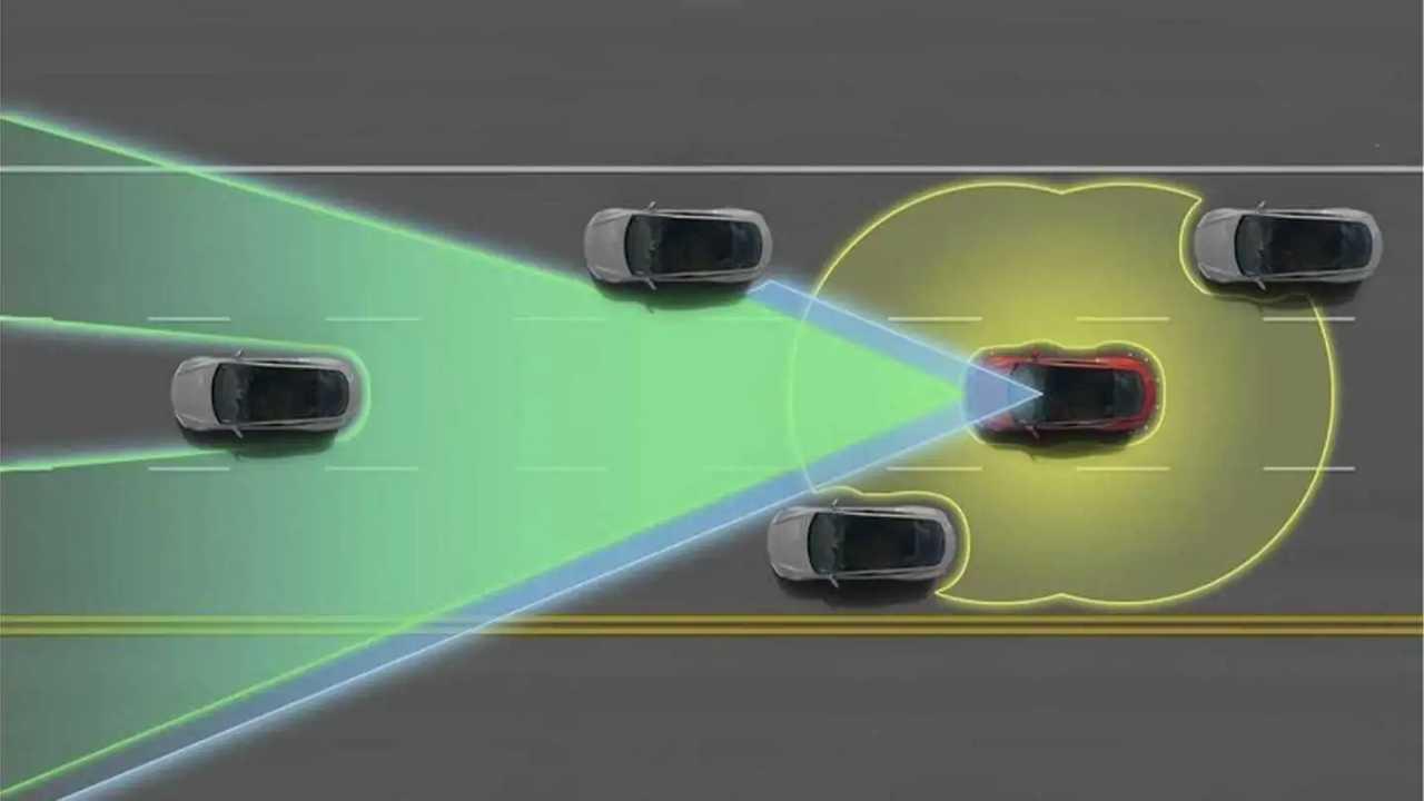 Tesla wirft die Radarsensoren für den Autopilot über Bord