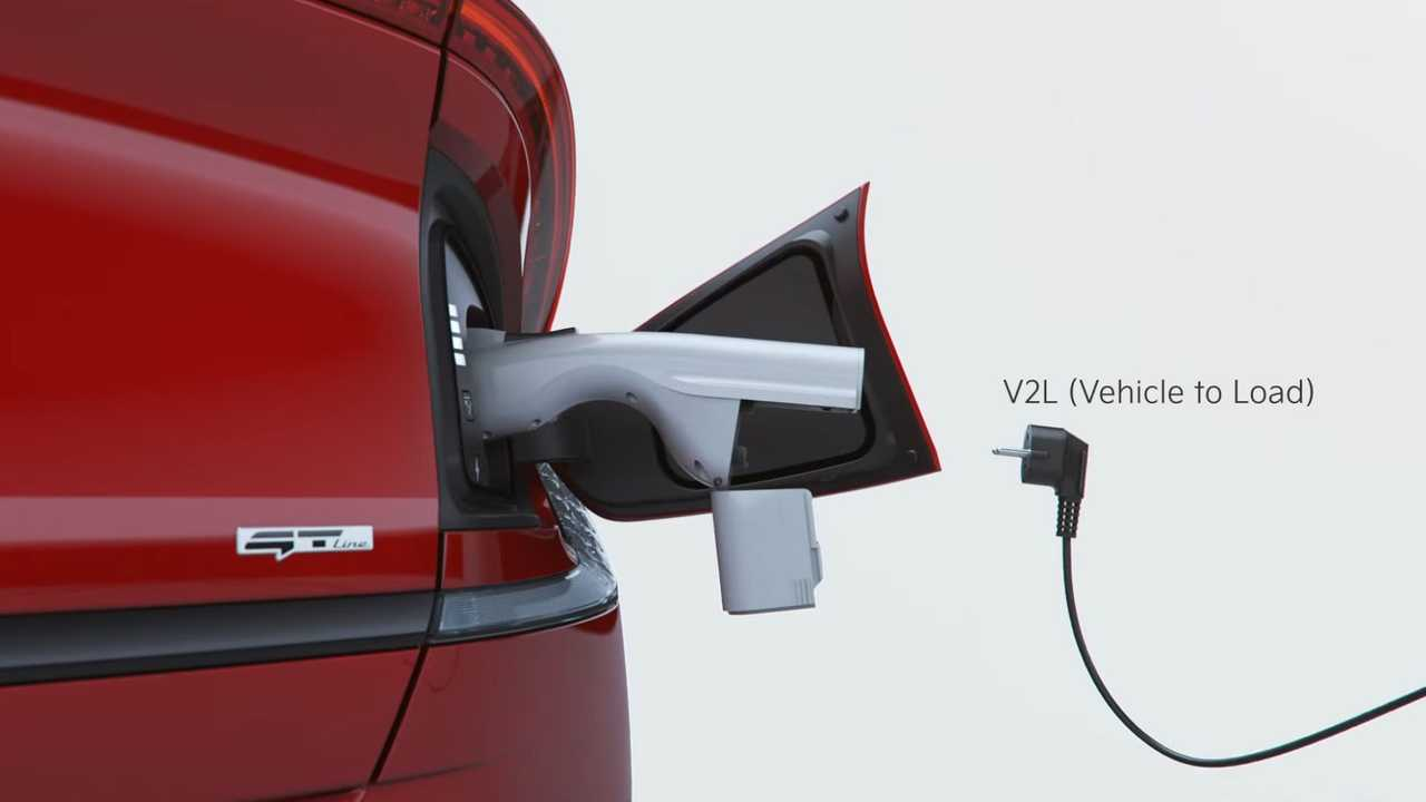 l'adattatore per il vehicle to load della Kia EV6