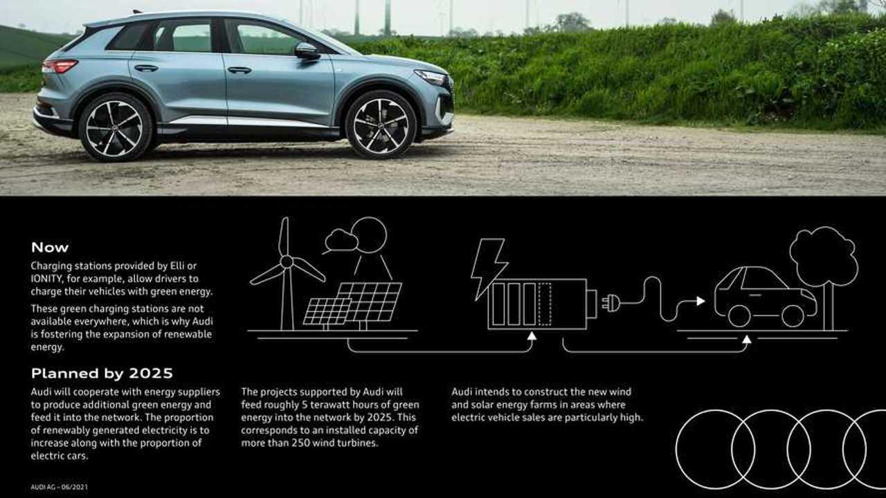 Il piano Audi per le fonti di energia rinnovabile