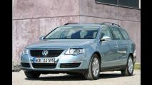 VW sieht blau