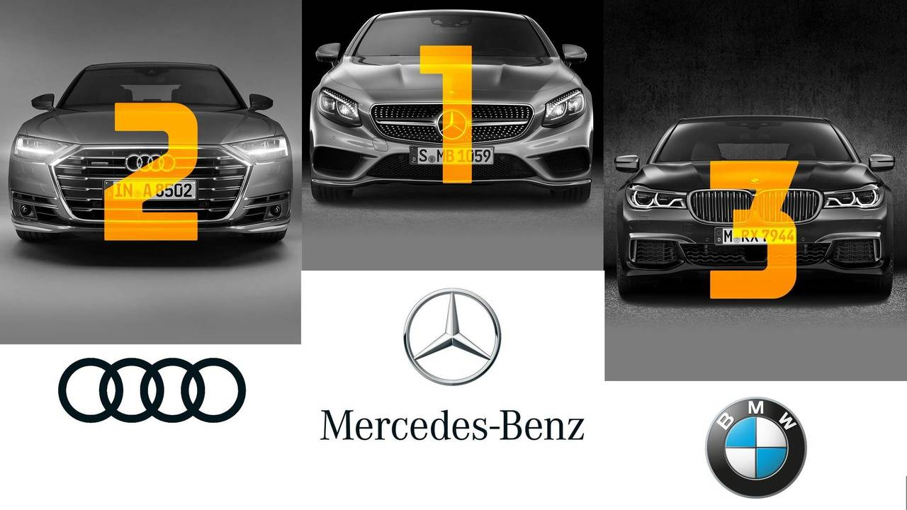 Audi, Mercedes, BMW, Ventes, Premium, France