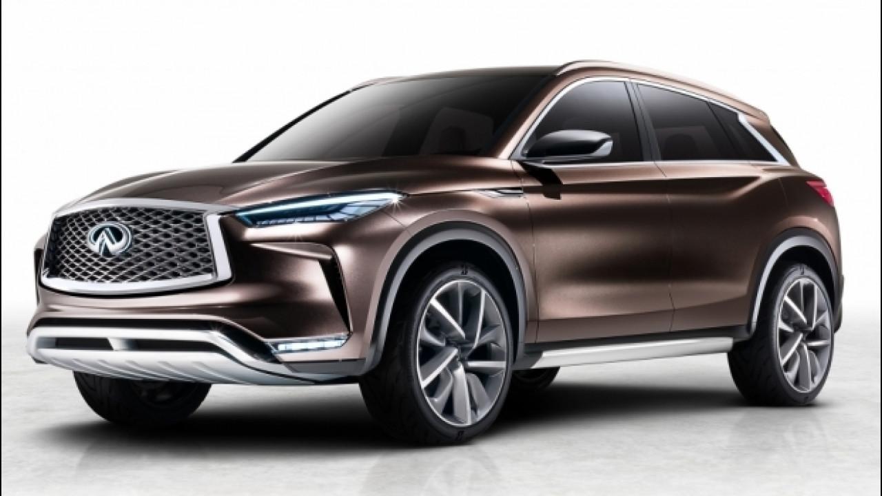 [Copertina] - Infiniti QX50 Concept, Audi Q5, BMW X3 e Mercedes GLC nel mirino