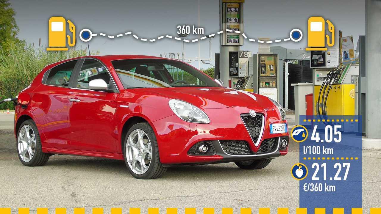 Alfa Romeo Giulietta diesel manuale, la prova consumi