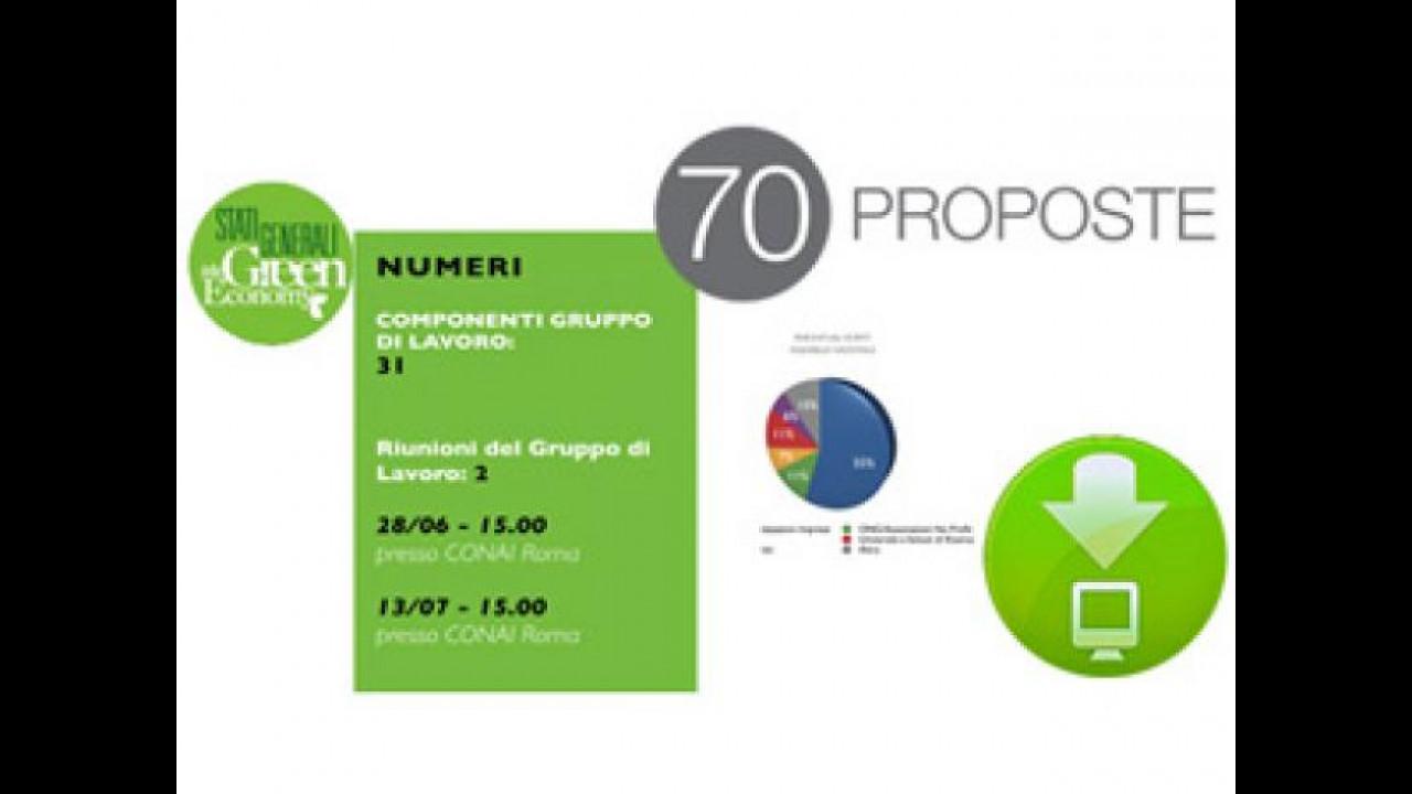 [Copertina] - H2R, Mobility for Sustainability: inizia il conto alla rovescia
