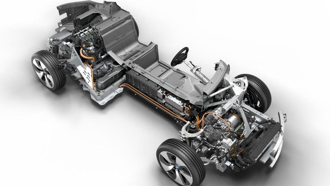 BMW i8 hybrid system