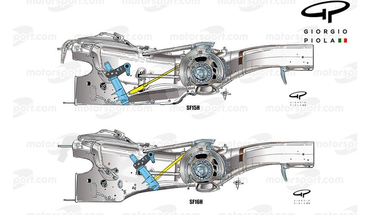 Ferrari SF16H and SF15T gearbox comparison