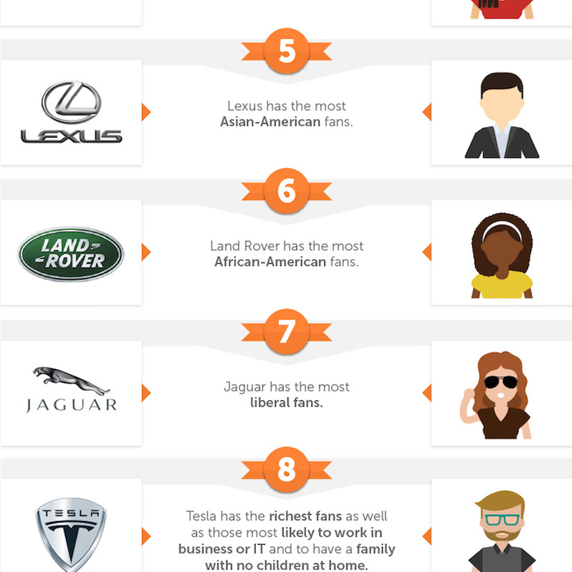 The 10 Most Popular Car Brands on Facebook and How They Compare