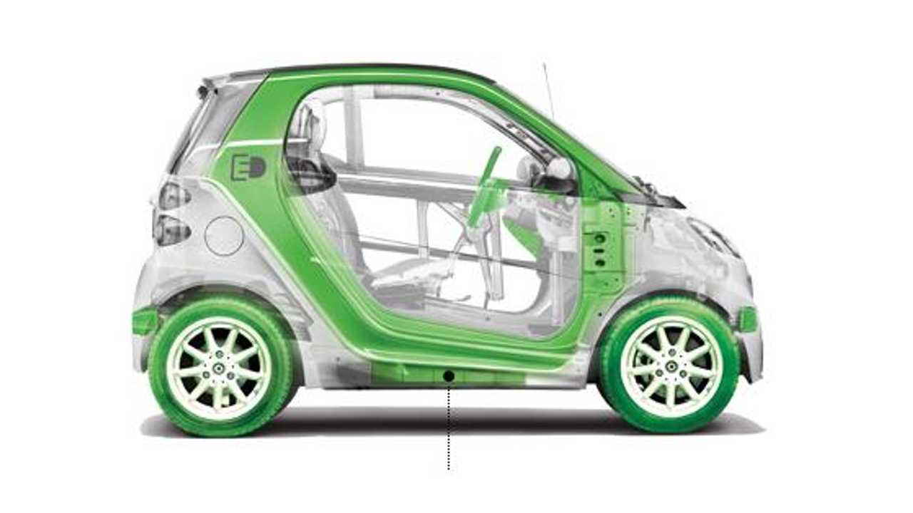 Cutaway Of Smart ForTwo Electric Drive
