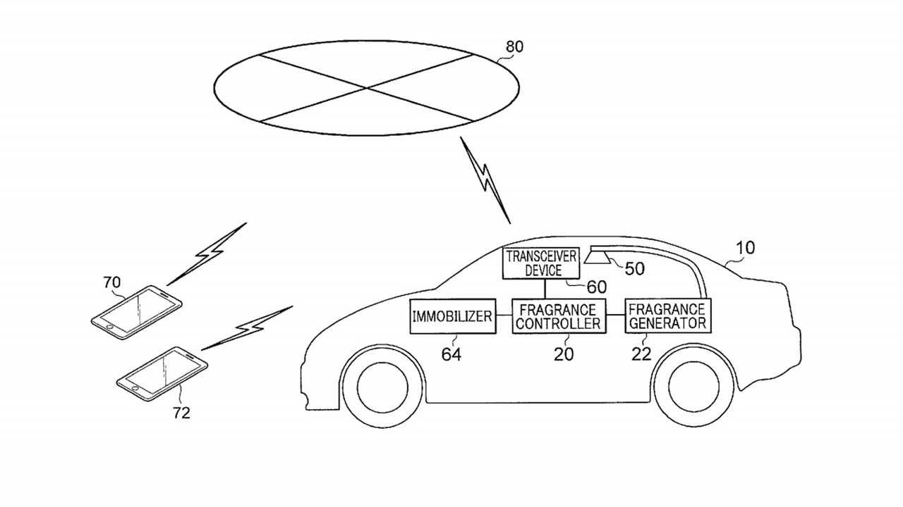 Toyota Tear Gas Patent Application
