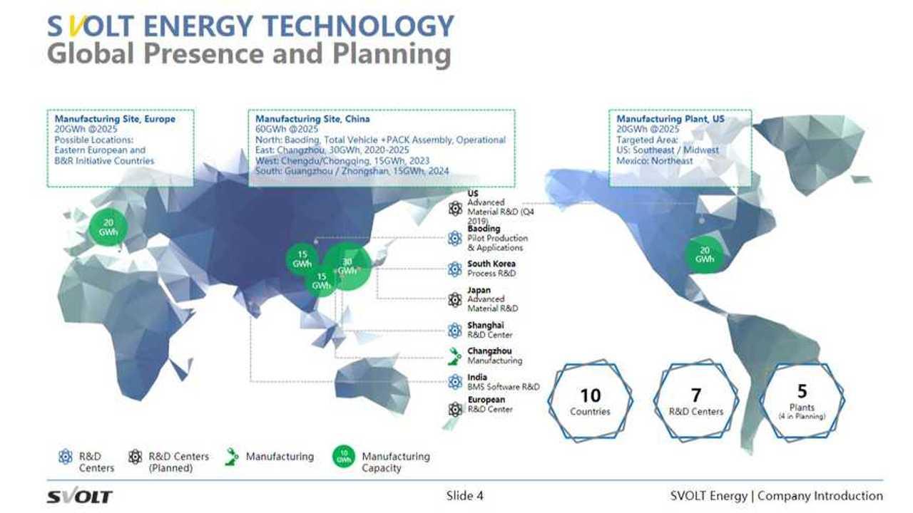 SVOLT Energy Technology