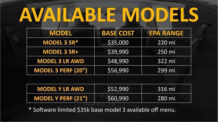 Tesla Model Y Vs Tesla Model 3