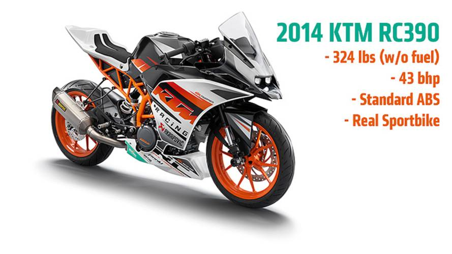 2013 EICMA: 2014 KTM RC390 — New High-Res Photos