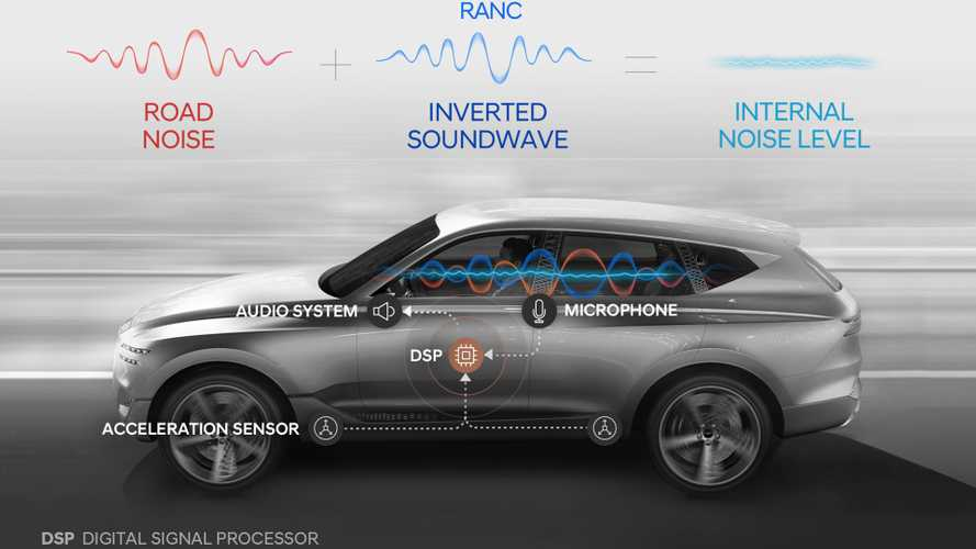 Hyundai uses sound-cancelling tech to tackle road noise