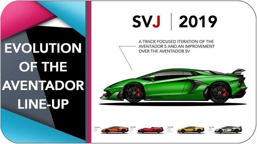 Посмотрите на все Lamborghini Aventador всего за 6 минут