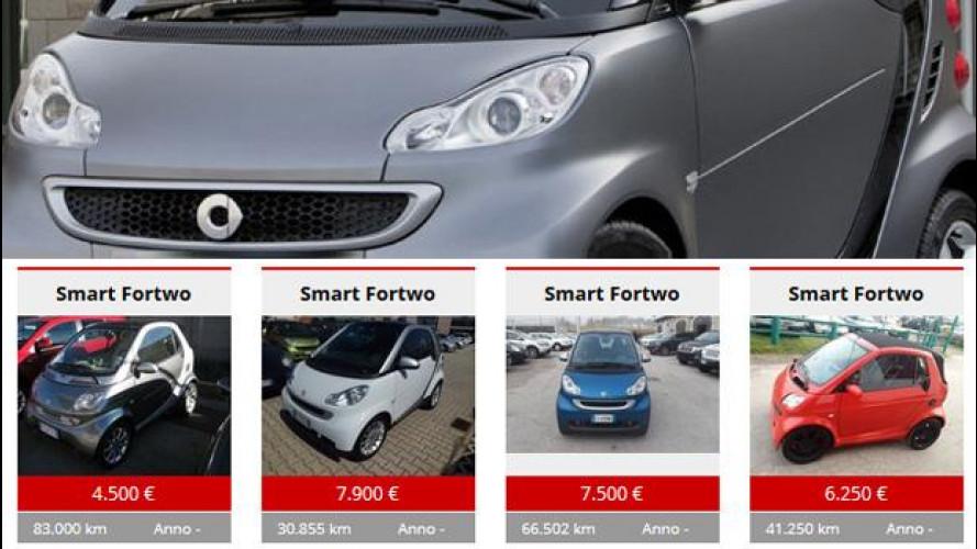 smart fortwo: le migliori offerte per l'usato da città