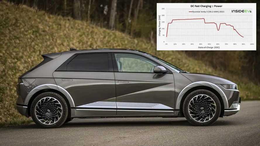 Hyundai Ioniq 5 mit 58-kWh-Akku: Wie schnell geht das DC-Laden?