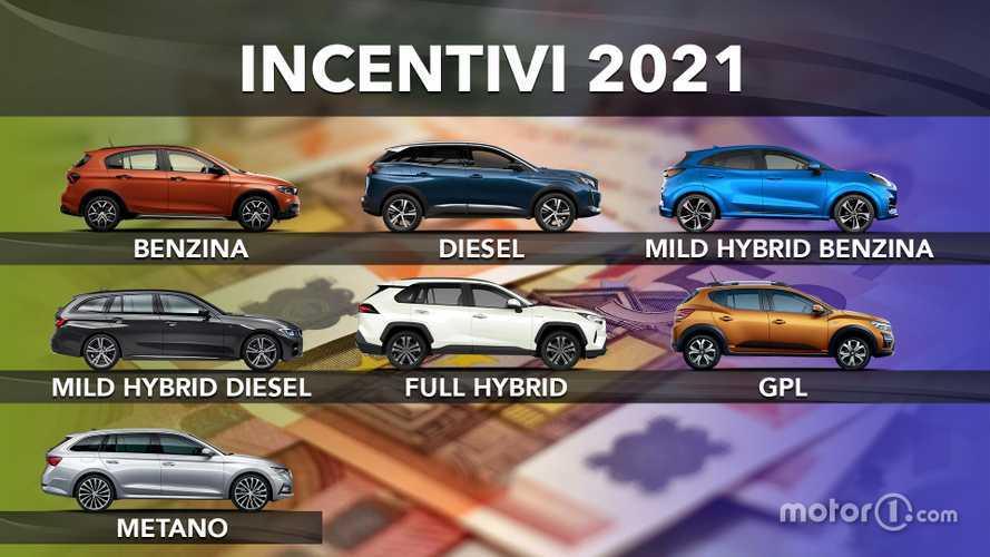 Incentivi 2021, i prezzi scontati di auto a benzina, diesel, GPL e metano